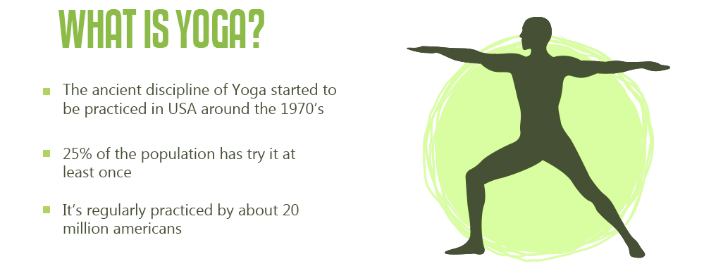 What is Yoga Exercises to Stretch and Strengthen